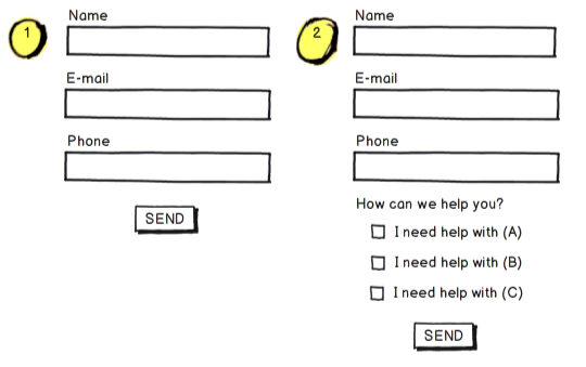 E-mail Form Segmentation